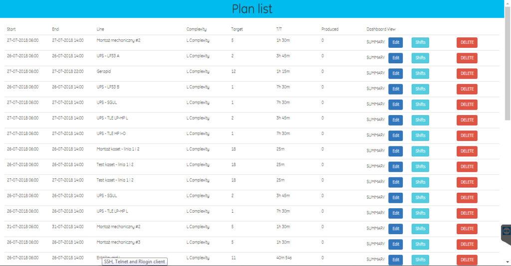 Monitorowanie procesu - lista planów