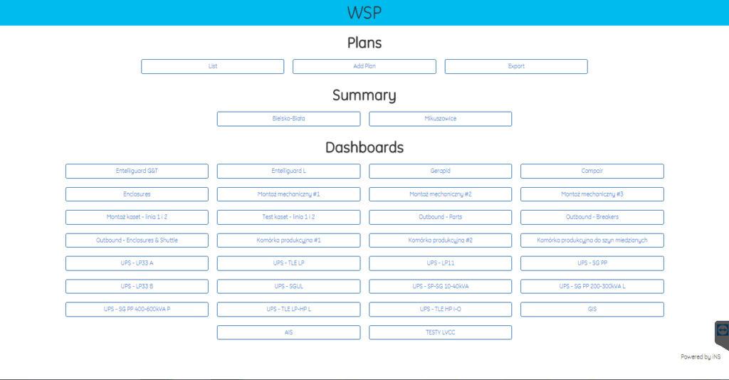 Monitorowanie procesu - menu główne